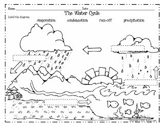 25+ best ideas about Water Cycle Activities on Pinterest