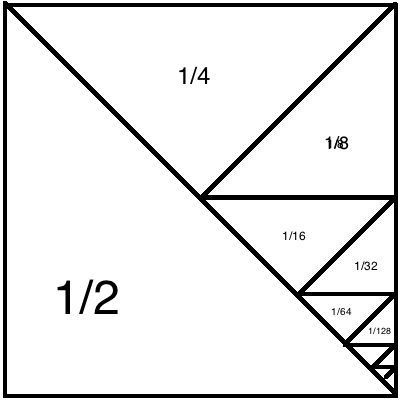25+ best ideas about Geometric Series on Pinterest
