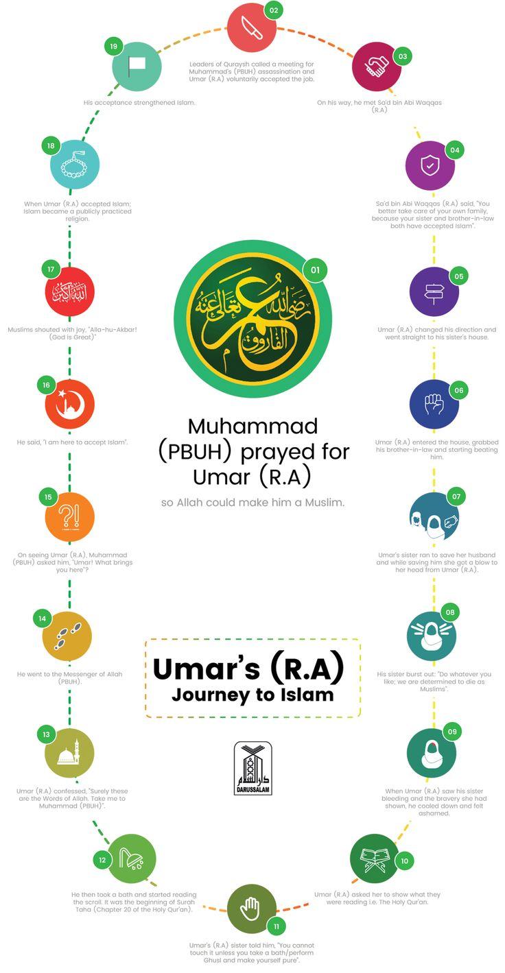Gambar Al Quran Buat Dp Bbm Terbaru  Display Picture Lucu