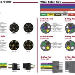 7 Pin Rv Trailer Connector Wiring Diagram Gibson Les Paul Special Horse Electrical Diagrams | View Full Size More ...