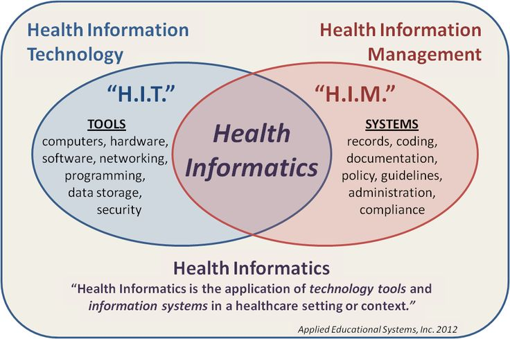 Do YOU know the difference between Health Information Technology Health Information Management
