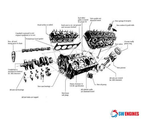 Chevrolet Engine Cutaway Diagram Corvair Engine Diagram