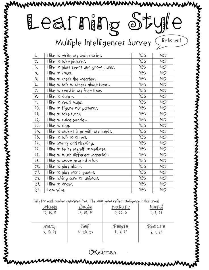133 best images about Multiple Intelligences on Pinterest