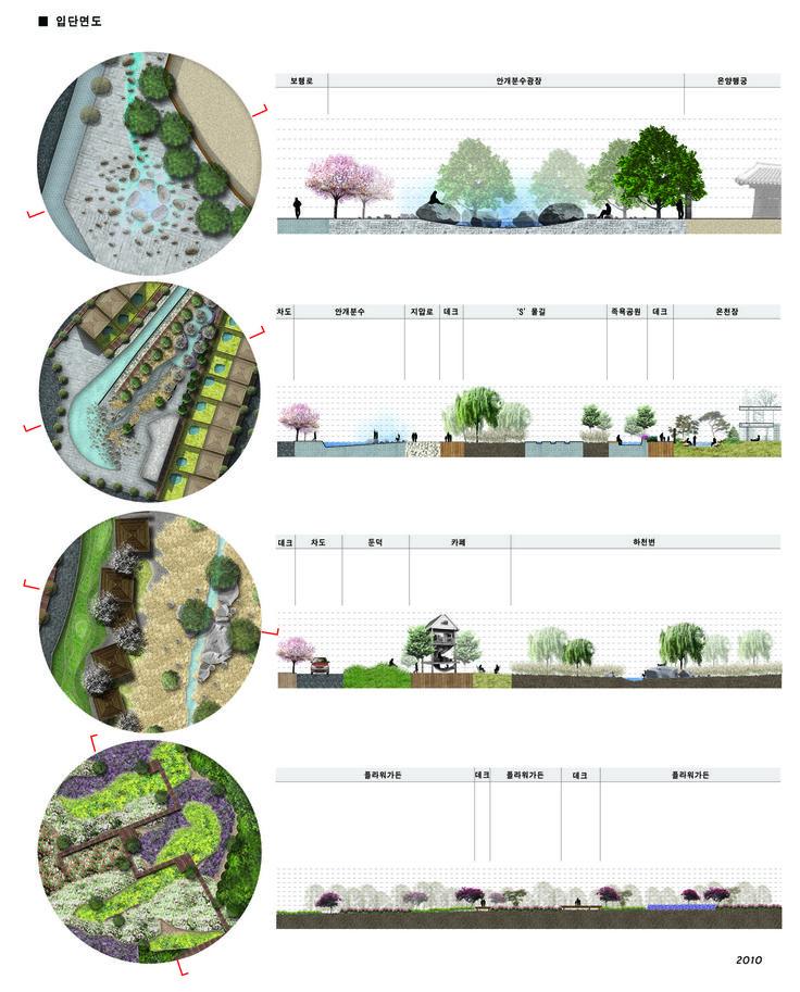 Dali Creative Area By Pwd Architecture Architects In My Area Ideas Landscape