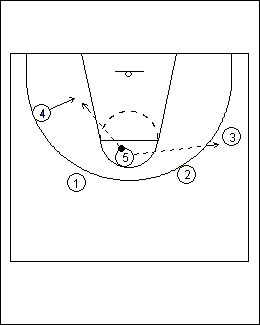 17 Best ideas about Simple Basketball Plays on Pinterest