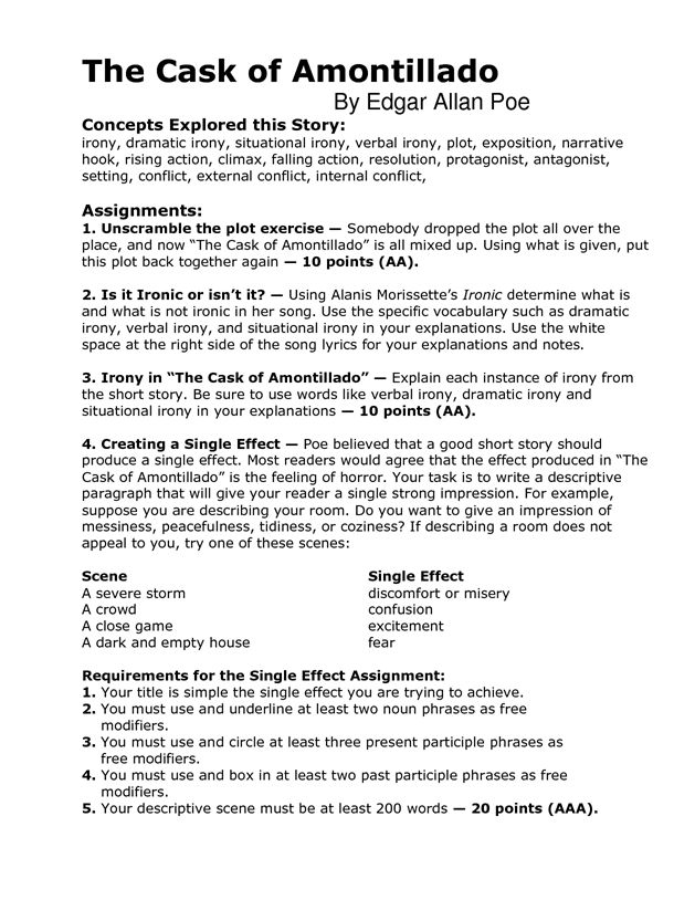 Short Story Elements Other Literary Terms  Teaching the