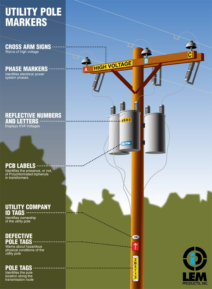 Home Electrical Wiring As Well Pole Wiring Diagram Power Pole Wiring