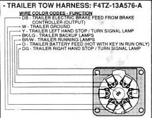 1973 airstream wiring diagram | Click image for larger versionName:7way Ford femalesjpgViews