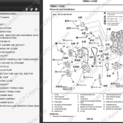 Nissan X Trail Wiring Diagram Cash Conversion Cycle 09 Charts,free Images Car ...