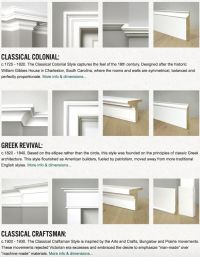 25+ best ideas about Window Moulding on Pinterest