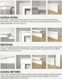 25+ best ideas about Window Moulding on Pinterest ...