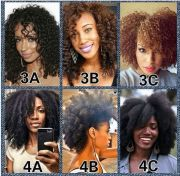 curl pattern curls and patterns