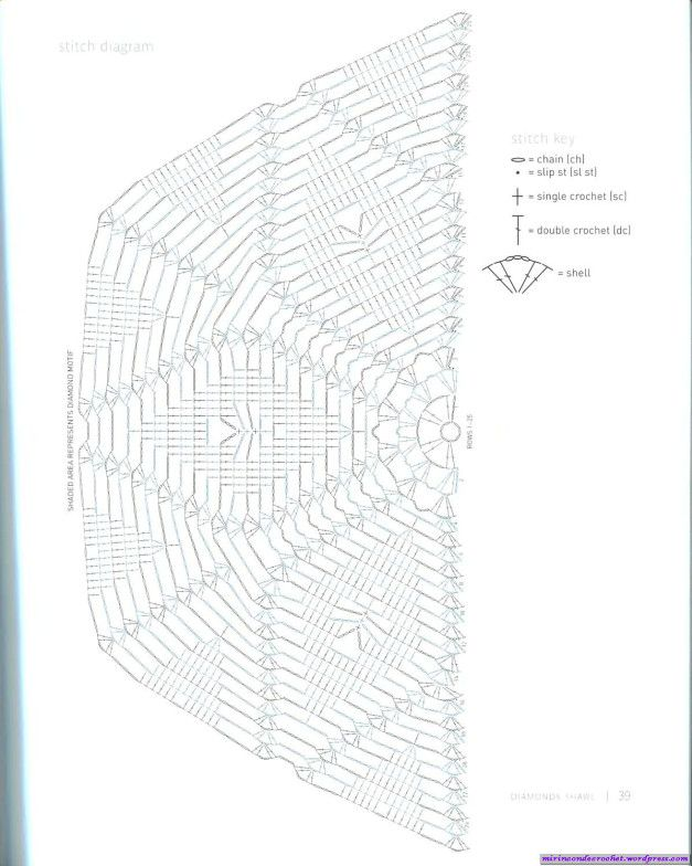 501 best images about Crochet: Diagrams shawls on