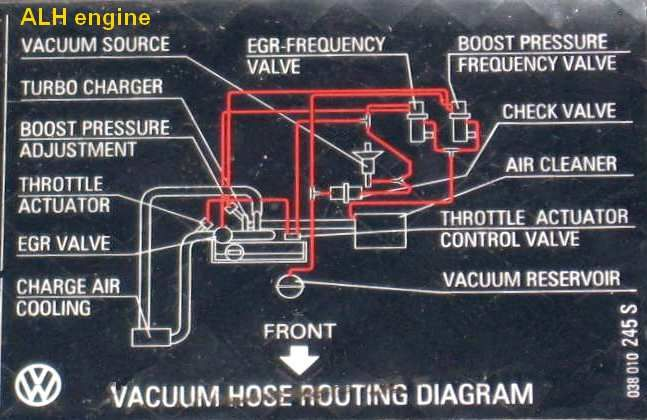 vw transporter wiring diagrams smoke alarms diagram 17 best images about jetta tips & hacks on pinterest | volkswagen, pump and leather dye