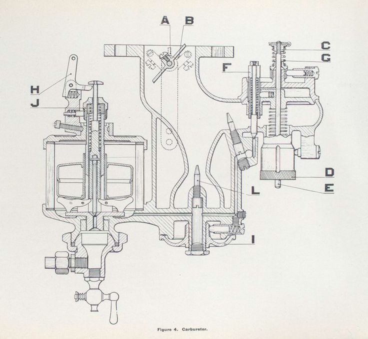 1969 Buick Skylark Fuse Box. Buick. Auto Fuse Box Diagram