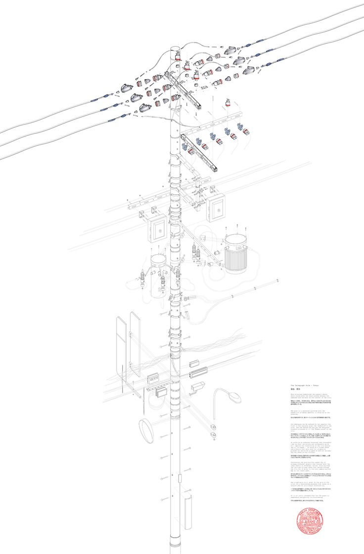 17 Best images about Architecture Diagraming on Pinterest