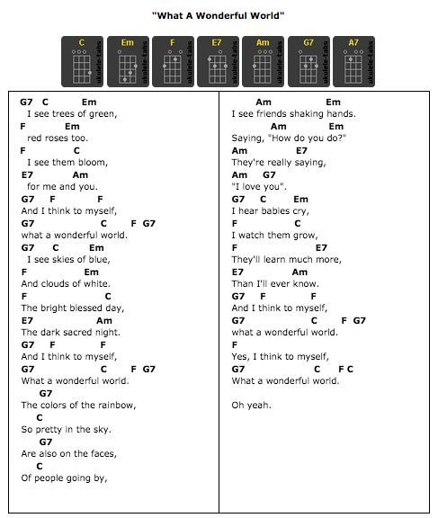 1000+ images about Music: lyrics and chords for songs on