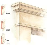 Early Modern Moulding Design Ideas - designs & terminology ...
