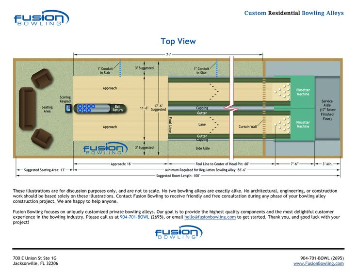 bowling lane dimensions diagram on off toggle switch wiring length of a lane: alley - top view. | ...