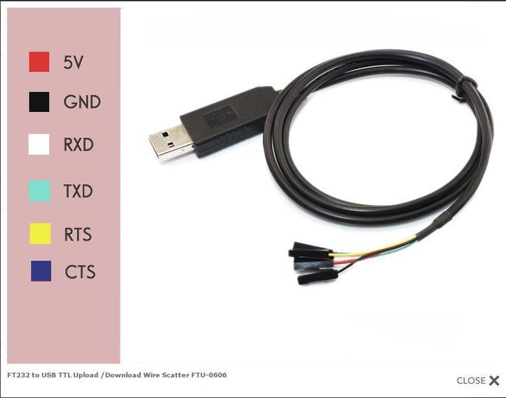 Electronic Circuit Board Diagnostics