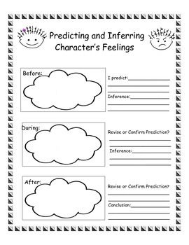 Anchor Chart and/or Graphic Organizer to help students