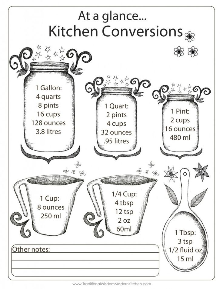 29 best images about Conversion Chart on Pinterest