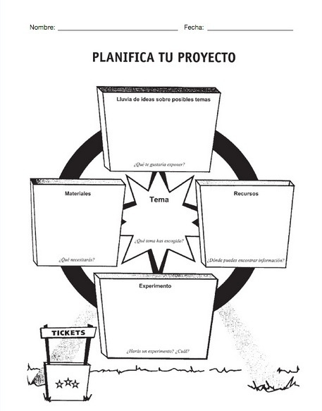 17 Best images about Organizadores Graficos on Pinterest