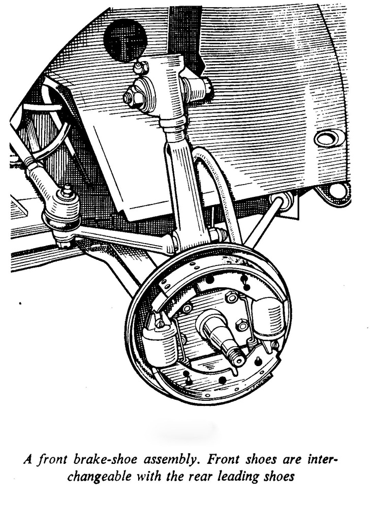 Morris-Minor: A front brake-shoe assembly. Front shoe are