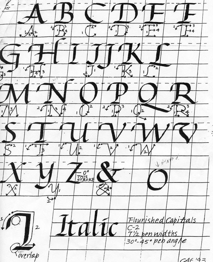 1000+ images about Italico calligrafia on Pinterest