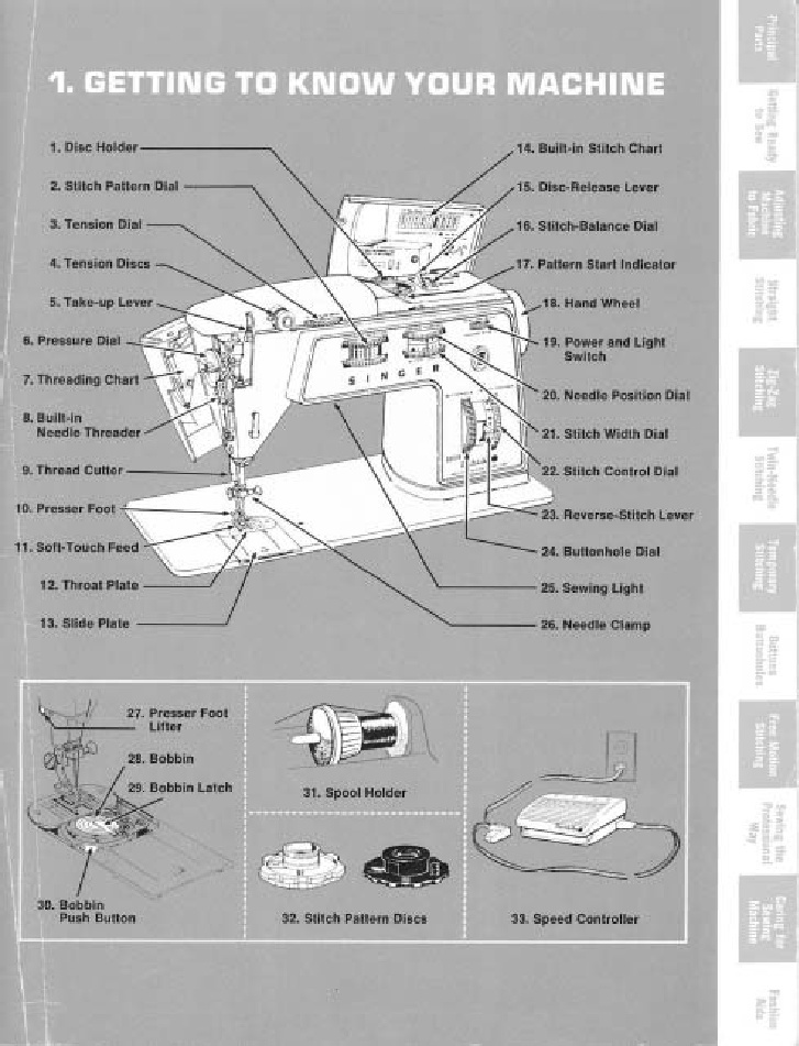 21 best Singer sewing machine 758 images on Pinterest