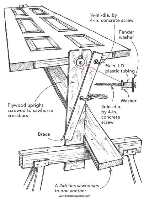 1000+ images about woodworking c on Pinterest