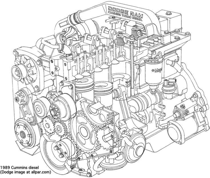 Best 20+ Cummins diesel engines ideas on Pinterest