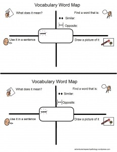 72 best images about Vocabulary/Word-Retrieval on