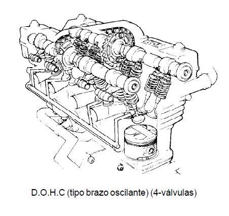 94 Sportster Wiring Diagram, 94, Free Engine Image For