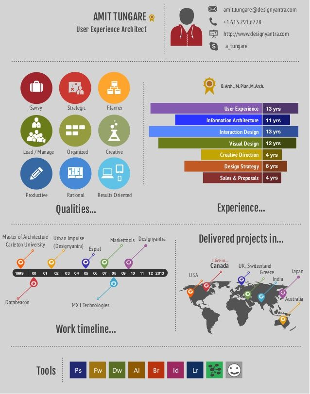25 Best Ideas About Architect Resume On Pinterest