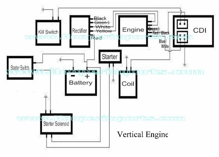 wiring diagram for chinese 50cc atv john deere stx38 25+ best ideas about motorcycles on pinterest | motorbikes, chopper motorcycle and ...