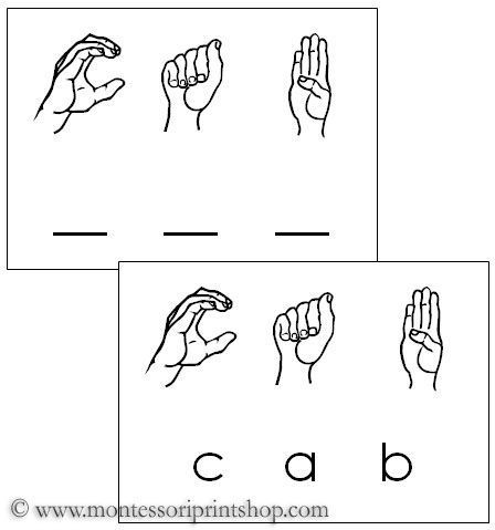 1000+ ideas about Words In Sign Language on Pinterest