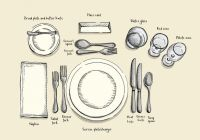 17 Best ideas about Table Setting Etiquette on Pinterest ...