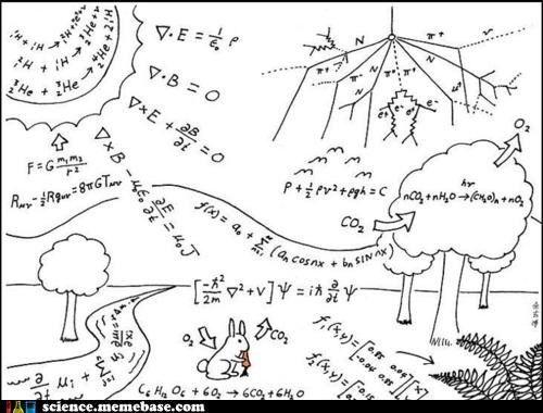 10 best Fun Physics images on Pinterest