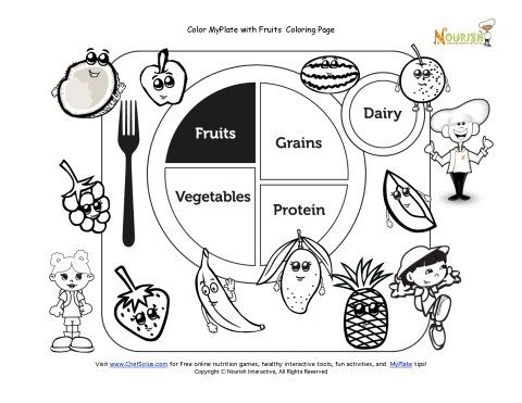 17 Best images about MyPlate/nutrition lesson ideas on