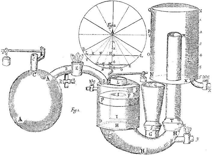 James Watt Steam Engine Industrial Revolution