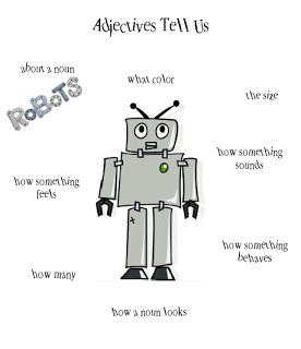 250 best images about Adjectives on Pinterest