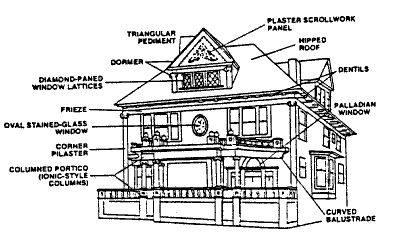 25+ best ideas about Colonial Revival Architecture on