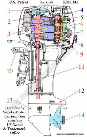 Labeled cutaway artwork of a Suzuki threecylinder
