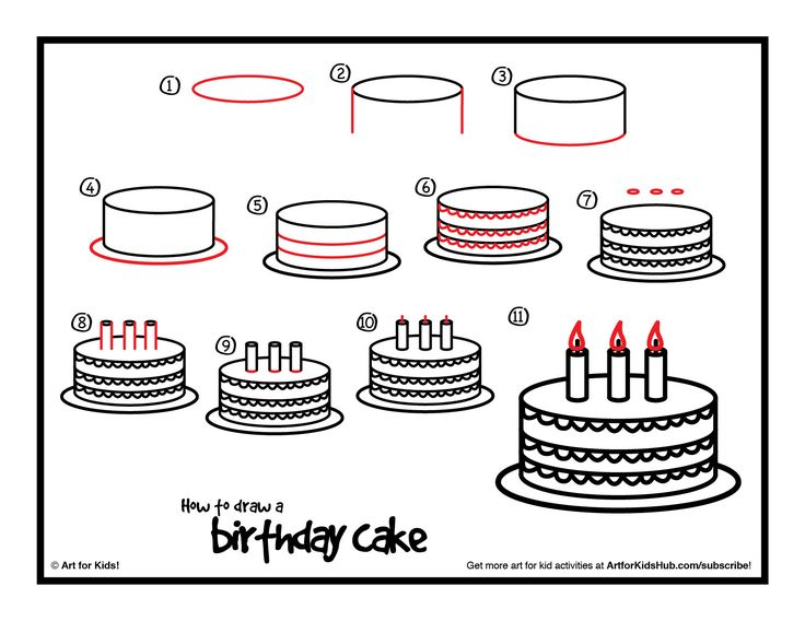 download a printable for how to draw a birthday cake, plus