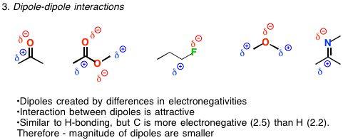 Lewis Diagram So32 17 Best Images About Moleculaire Stoffen On Pinterest