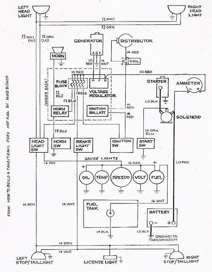 jaguar b wiring standard