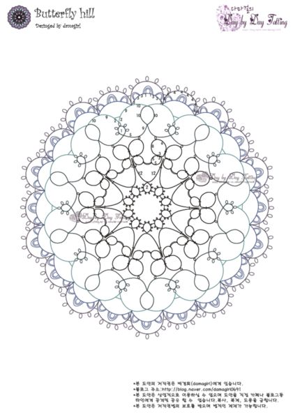 17+ best images about Tatting Techniques on Pinterest