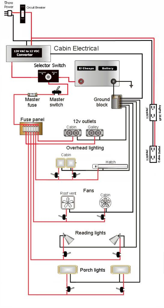 jayco battery wiring diagram light switch red black white teardrop camper schematic   ratrod pinterest campers and