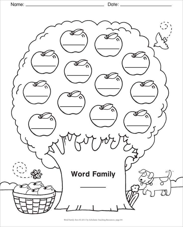 25+ best ideas about Family tree template word on